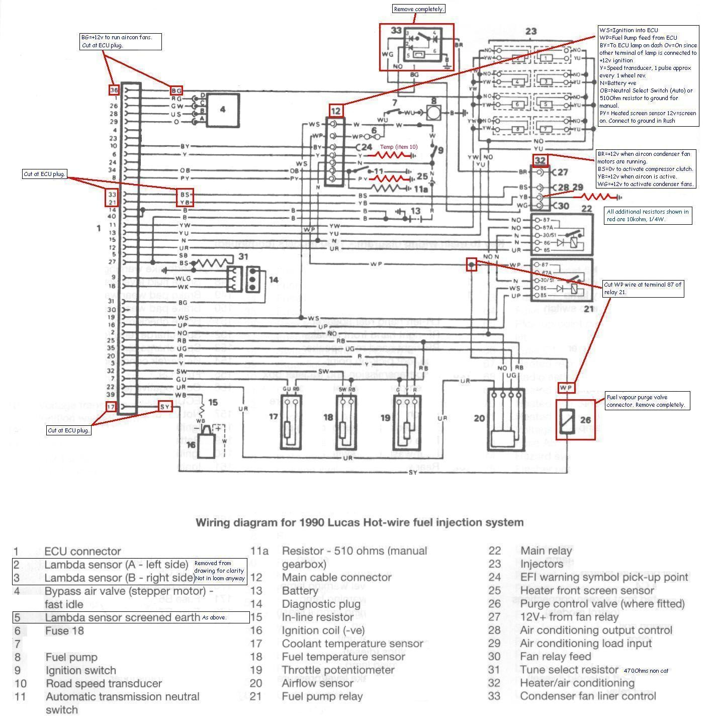 9 Mallory Distributor Wiring Diagram