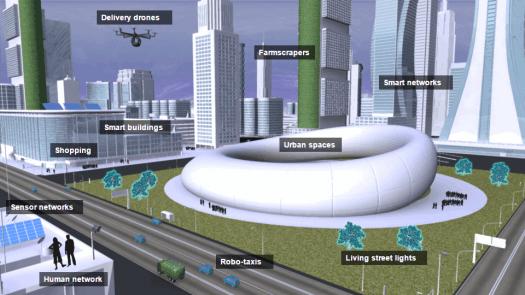 Image from the BBC's 'Tomorrow's Cities season'