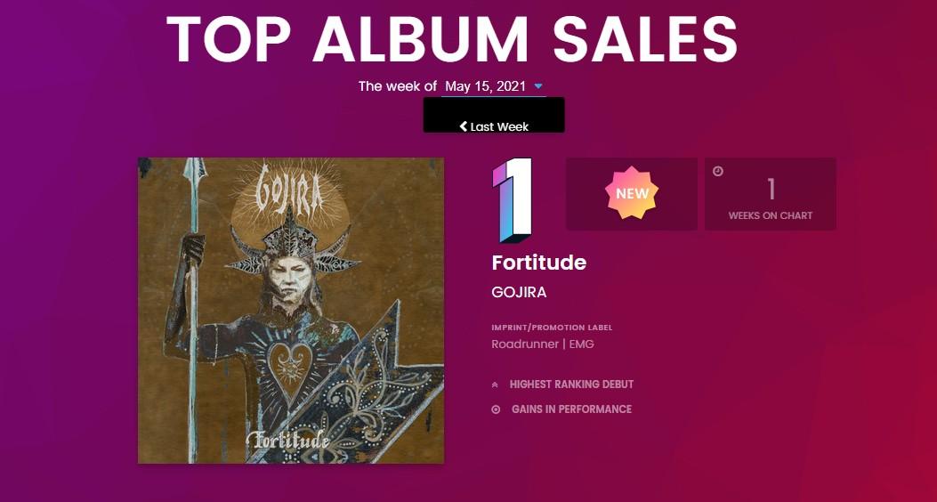 GOJIRA numéro 1 des ventes aux US !