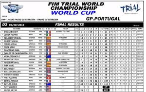 csm_portugal_dimanche_cup_a35f573d4d