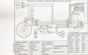 Montesa cota 247 ignition  Montesa  Trials Central