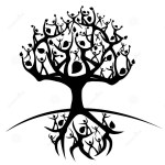 Tree Of Life History And Research Celtic Tree Of Life And How It Relates To Tree Of Life Tattoos A Research Design And History Page About The Tree Of Life Thru The Ages