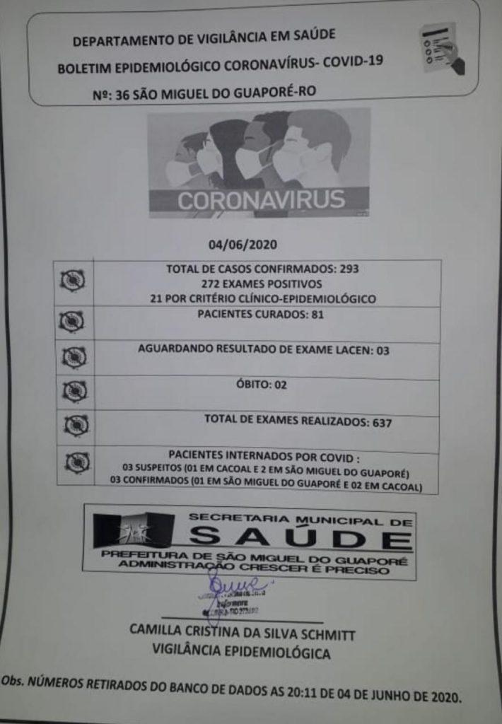 Sobe para 293 casos positivos em São Miguel do Guaporé, segundo secretaria de saúde