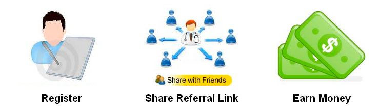 REFER FRIENDS TO APPS - How earn money from whatsapp