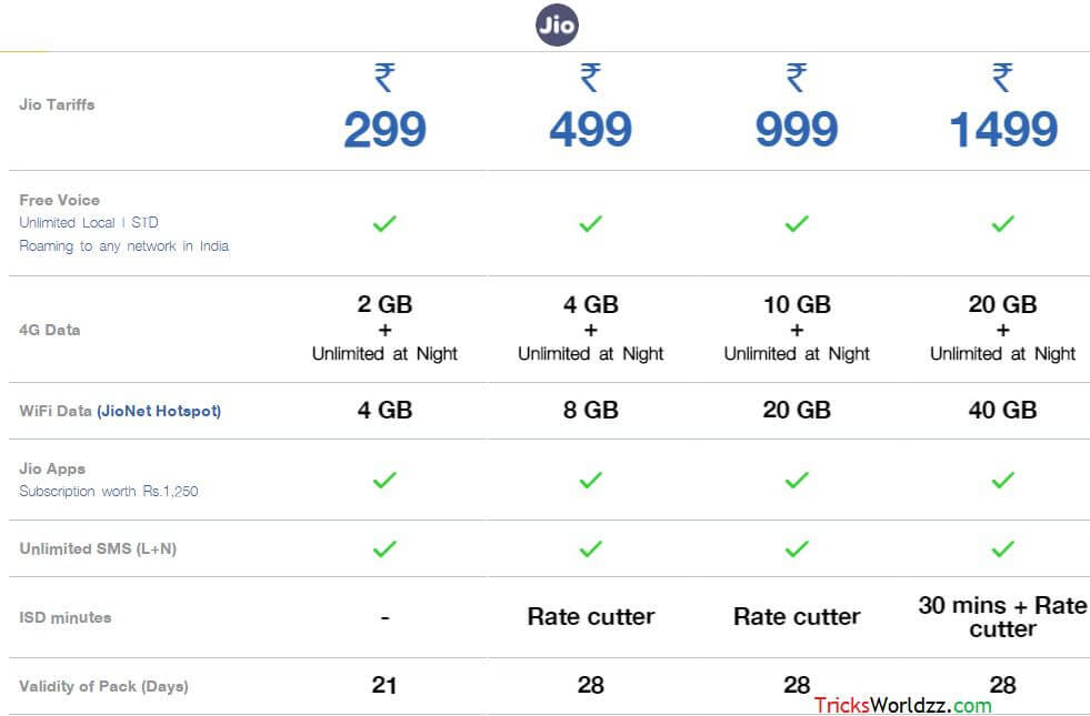 Reliance Jio Official Base Tariff Plans Prepaid 02