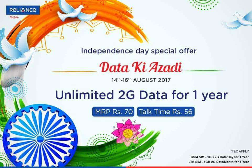 Reliance Unlimited Free Internet Data
