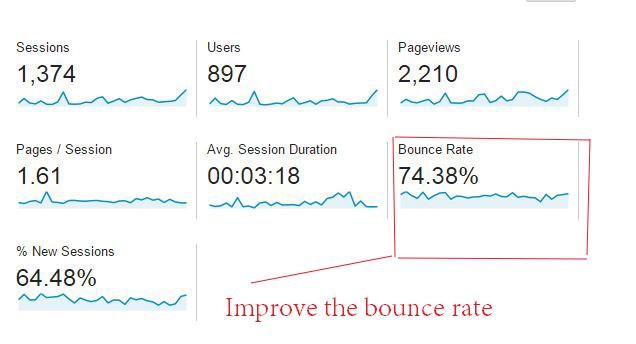 improve bounce rate