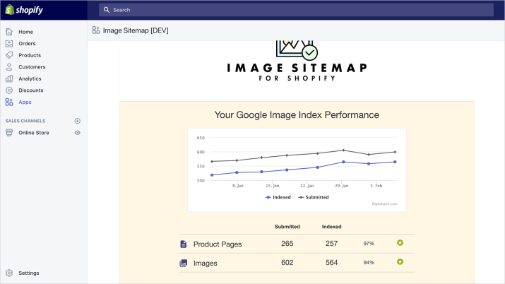 Image Optimization on Shopify