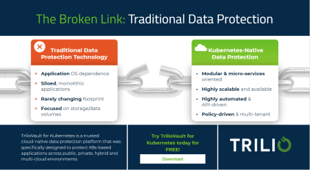 Cloud-native data protection vs. legacy data protection