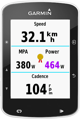 Garmin CIQ - MPA with Breakthrough