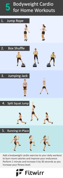 Architectural Home Plans Daily Exercise Plan To Lose Weight At How Kg In A