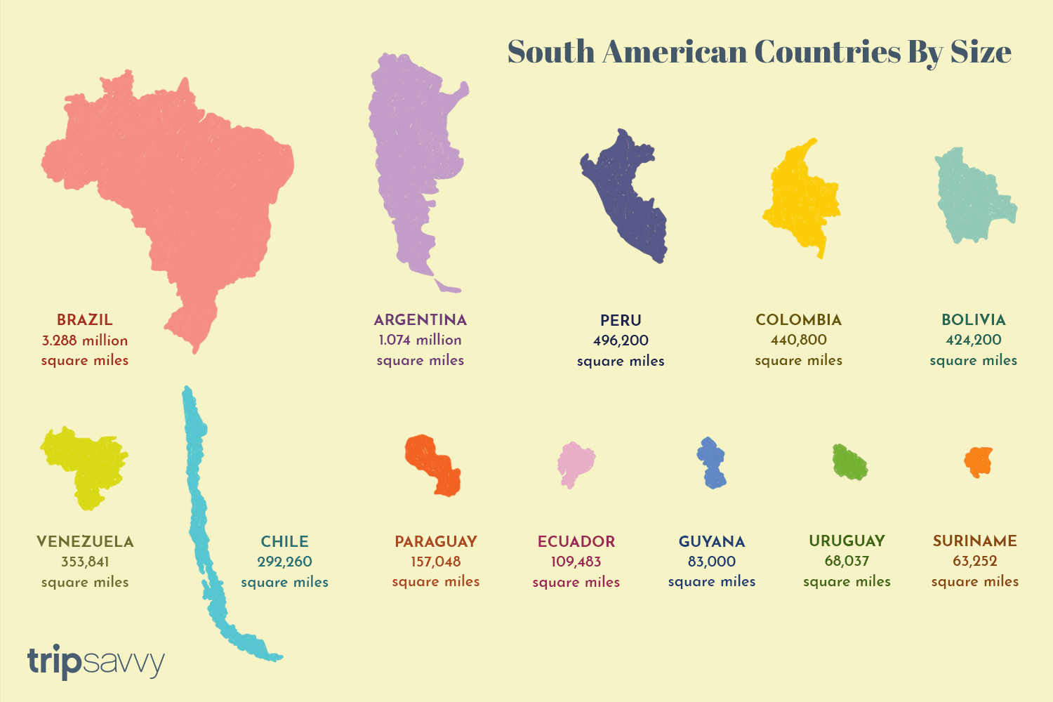 Countries In South America By Size
