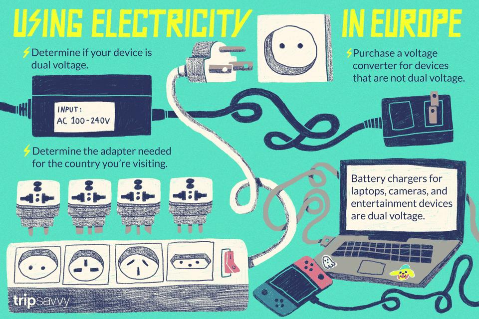 India Electric Converters