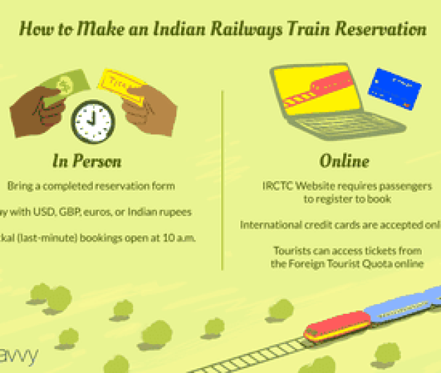 How To A Make A Reservation For Travel On Indian Railways