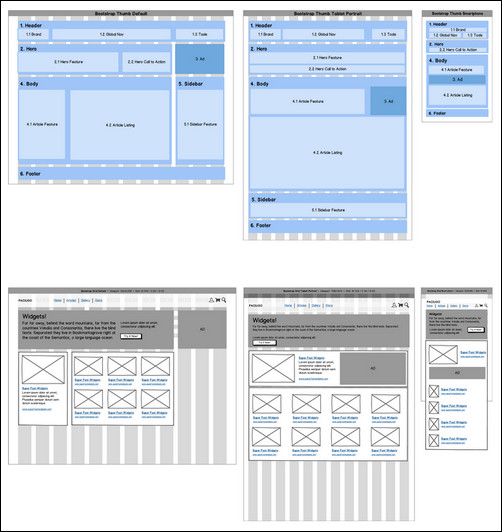 wireframing-responsive-designs-with-mockups
