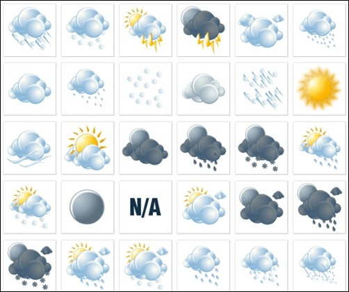 bubble-weather-icons