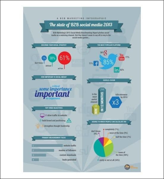 social-media-benchmarking-report