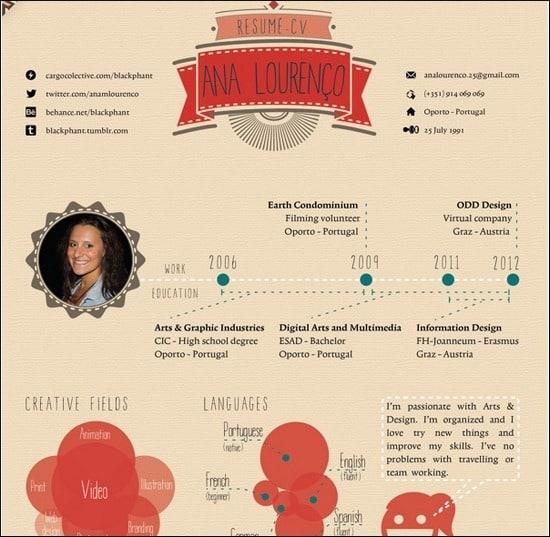 Infographic-CV