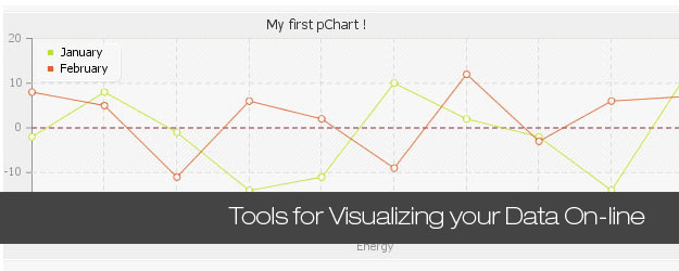 75+ Tools for Visualizing your Data, CSS, Flash, jQuery, PHP