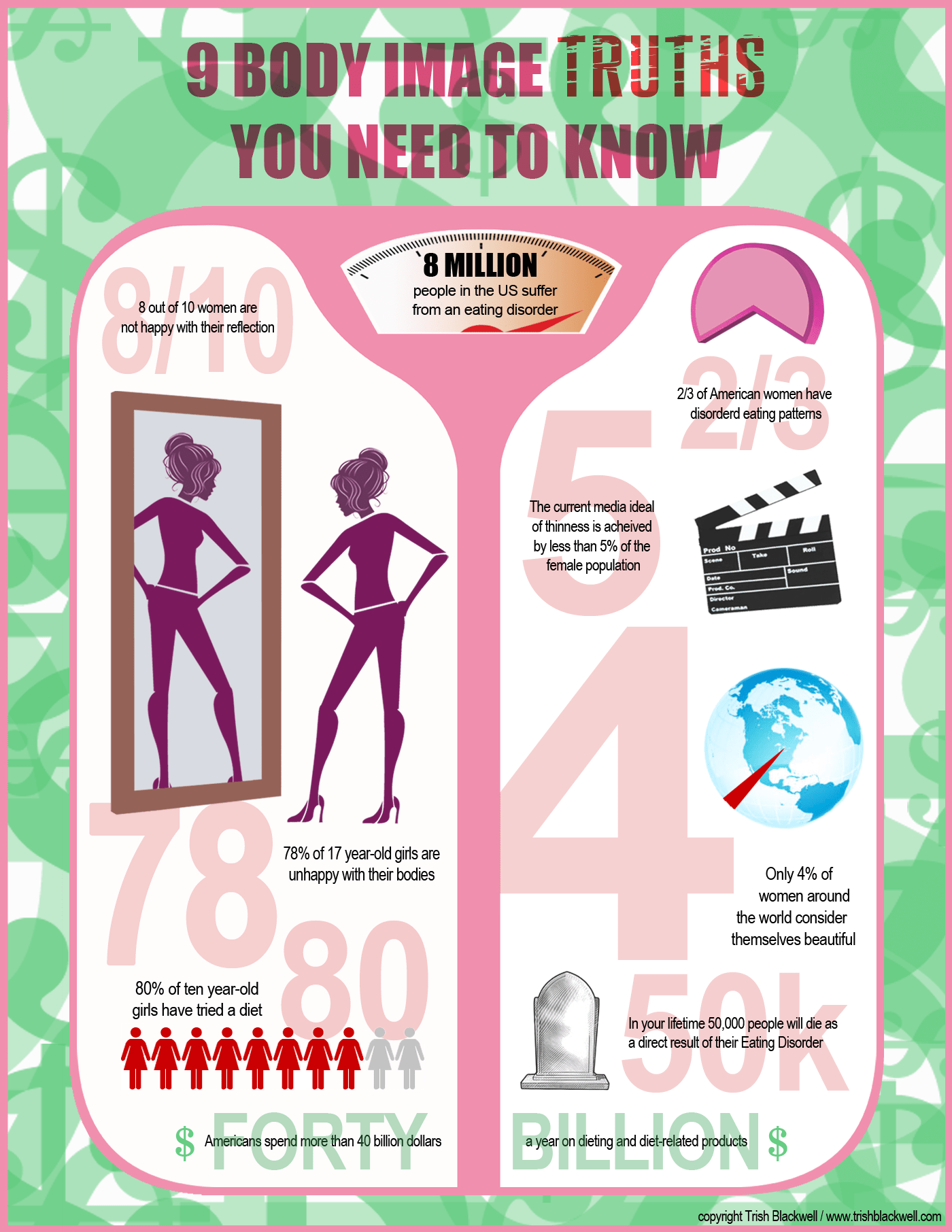 9 Body Image Truths You Need To Know