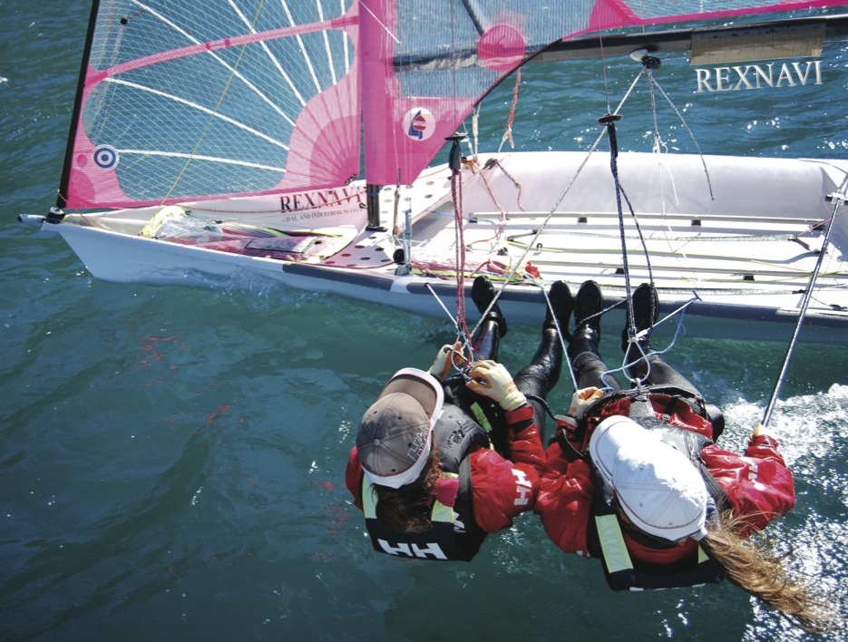 Rexnavi Sailing Team