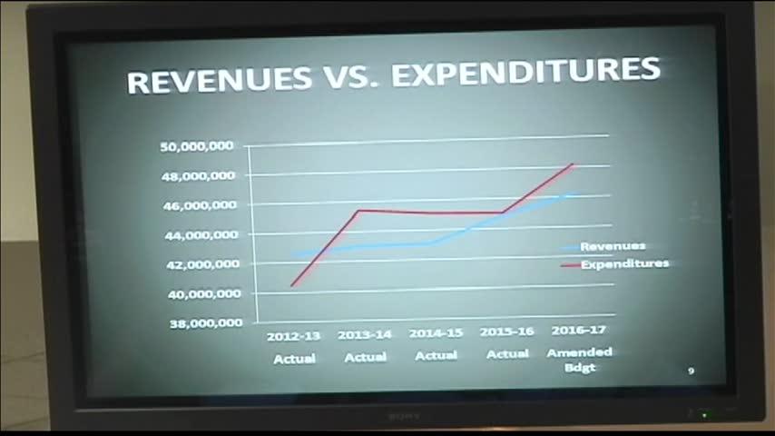 Owensboro City Budget Back on Agenda_55754745