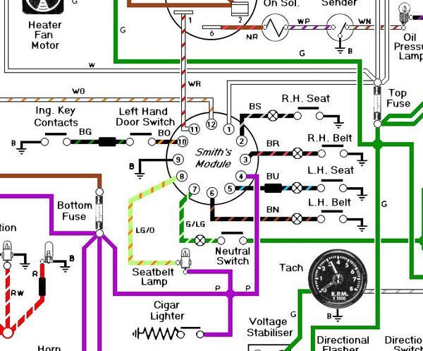 1973 Triumph Tr6 Wiring Diagram  Wiring Diagram Pictures