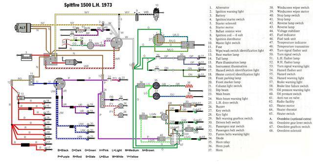 64 Triumph Tr6 Wiring Diagram. Triumph Tr6 Parts, Triumph Spitfire ...