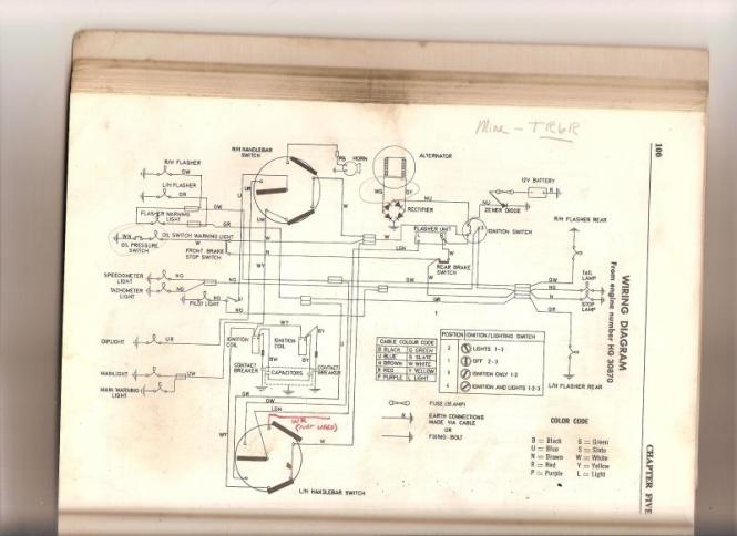 triumph tr6 wiring diagram wiring diagram 1971 triumph tr6 wiring diagram image about