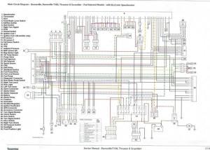 EFI wiring diagram  Triumph Forum: Triumph Rat Motorcycle
