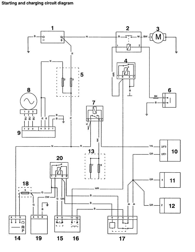 triumph wiring diagram wiring diagram wiring diagram for triumph bsa twins