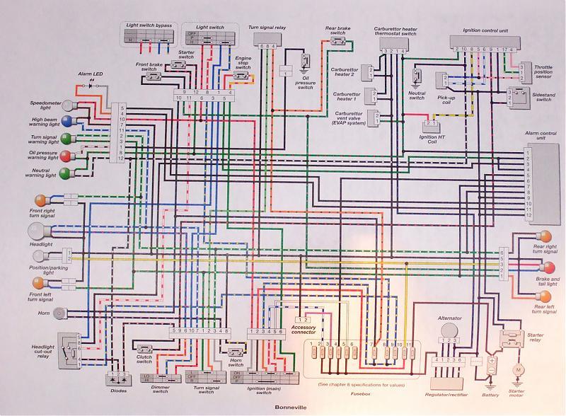 2007 yamaha r6 wiring diagram 2007 wiring diagrams cars 2006 yamaha r6 wiring diagram nilza net