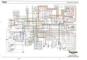 97 T595 Wiring Issue  No Start, No Headlights, No Signals  Triumph Forum: Triumph Rat