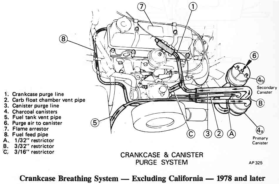 Strat Pickups Wiring Up besides 9307CH03 ENGINE REPAIR also Used Official 1985 1986 Honda Vt1100c Shadow Factory Service Manual U61mg801 together with 1mg32 98 Dodge Ram Slt Quad 4dr Truck Passenger Side besides Chevy 4 3 V6 Vortec Wiring Harness Diagram. on mg wiring harness diagram