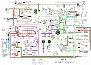 Wiring Schematics and Diagrams  Triumph Spitfire, GT6, Herald