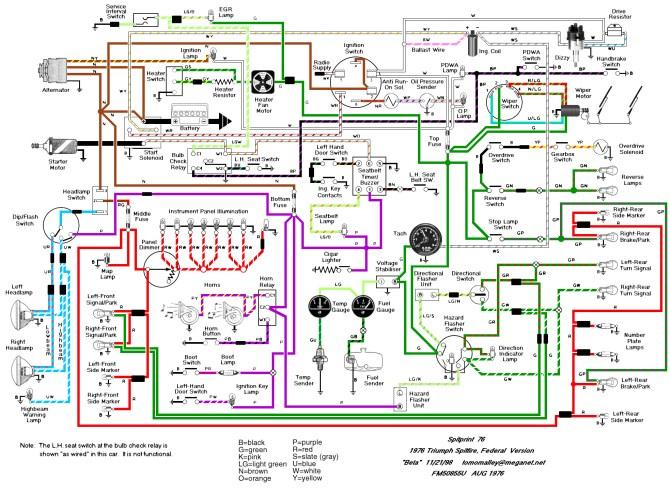 kit car wiring diagram  schematic wiring diagram circuit