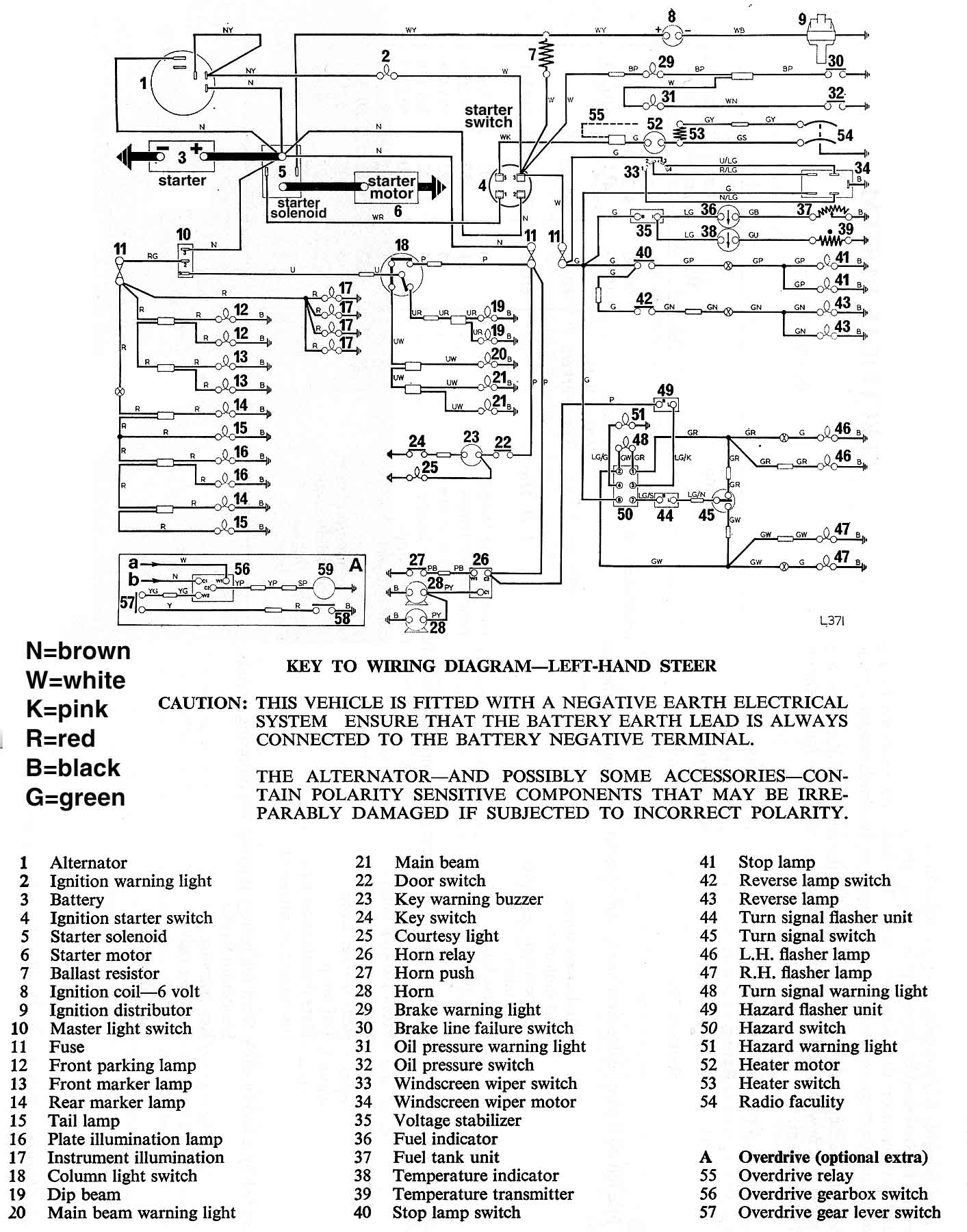 Nice Tr4 Wiring Diagram Crest - Electrical and Wiring Diagram Ideas ...