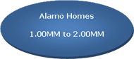Alamo Homes for Sale between 1 and 2 million dollars