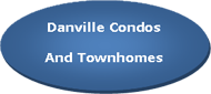 Condos & Townhomes for Sale in Danville