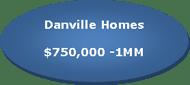 Homes for Sale in Danville between $750,000 & $1,000,000