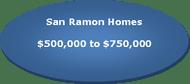 San Ramon real estate between $500,000 to $750,000