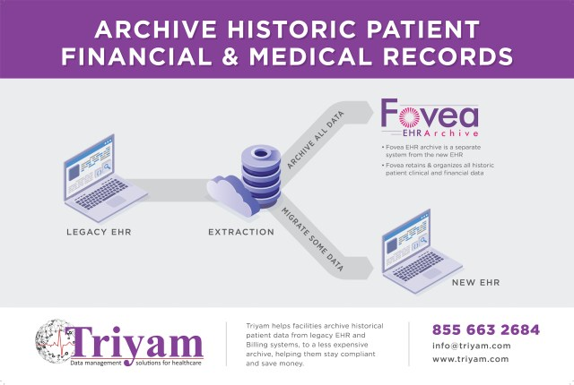 Archive historic patient financial and medical records