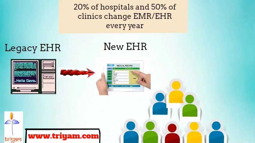 EHR Transition – Story of an IT Manager – Video