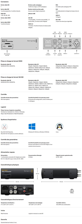caractéristiques techniques Blackmagic Web Presenter.jpg