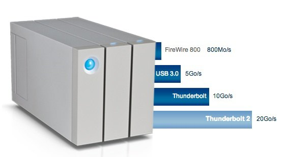 Offre Lacie Thunderbolt - TERMINEE