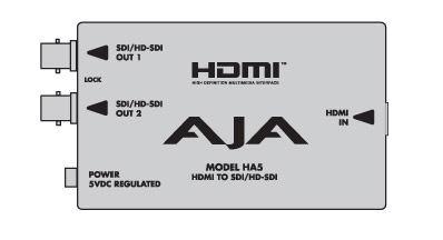 CONVERTISSEUR HDMI VERS SDI + ALIMENTATION AJA
