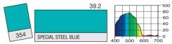 ROULEAU DE FILTRE LEE FILTERS SPECIAL STEEL BLUE