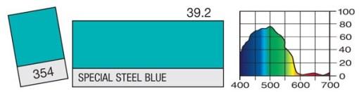 ROULEAU DE FILTRE LEE FILTERS 354 SPECIAL STEEL BLUE
