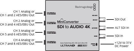 MINI CONVERTISSEUR BLACKMAGIC SDI VERS AUDIO 4K