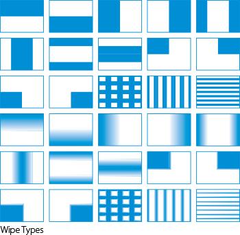 Mélangeur Roland V-1HD - Types de transitions